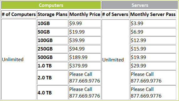 mozy-pro-new-unlimited-comptuer-and-server-pricing-table