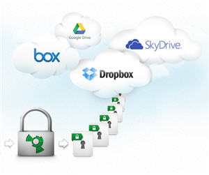 boxcryptor-pre-encryption-for-free-cloud-storage