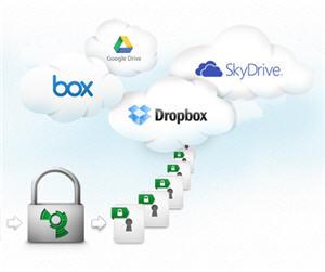 boxcryptor-pre-encryption-for-free-cloud-storage