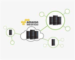 zoolz-business-cloud-backup-and-storage